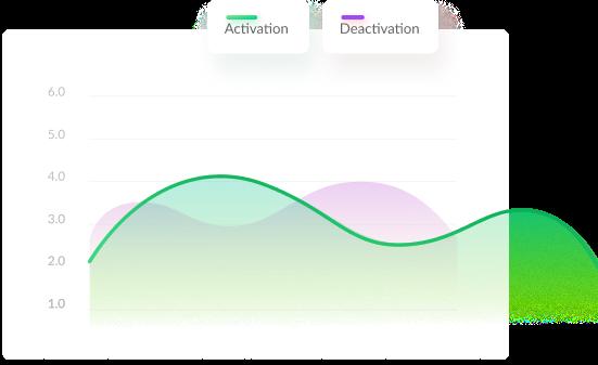 Sparkle License - Graph 1